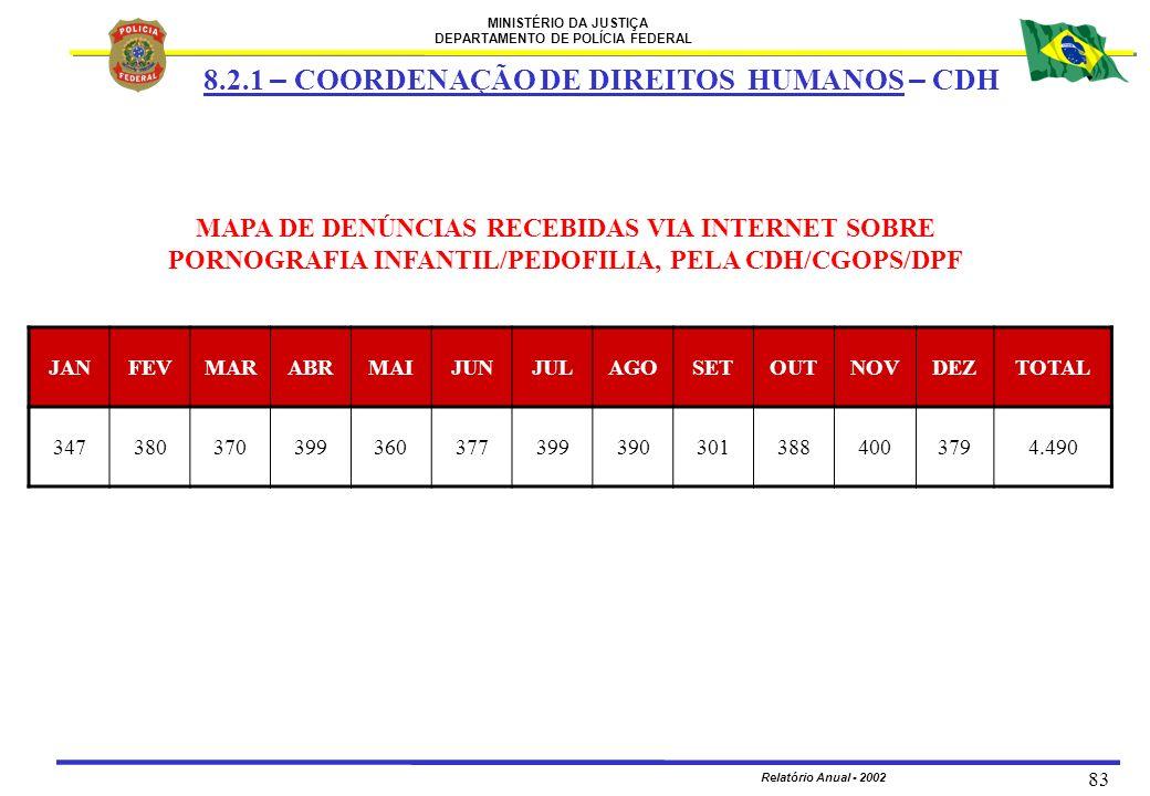 MINISTÉRIO DA JUSTIÇA DEPARTAMENTO DE POLÍCIA FEDERAL Relatório Anual - 2002 83 MAPA DE DENÚNCIAS RECEBIDAS VIA INTERNET SOBRE PORNOGRAFIA INFANTIL/PE