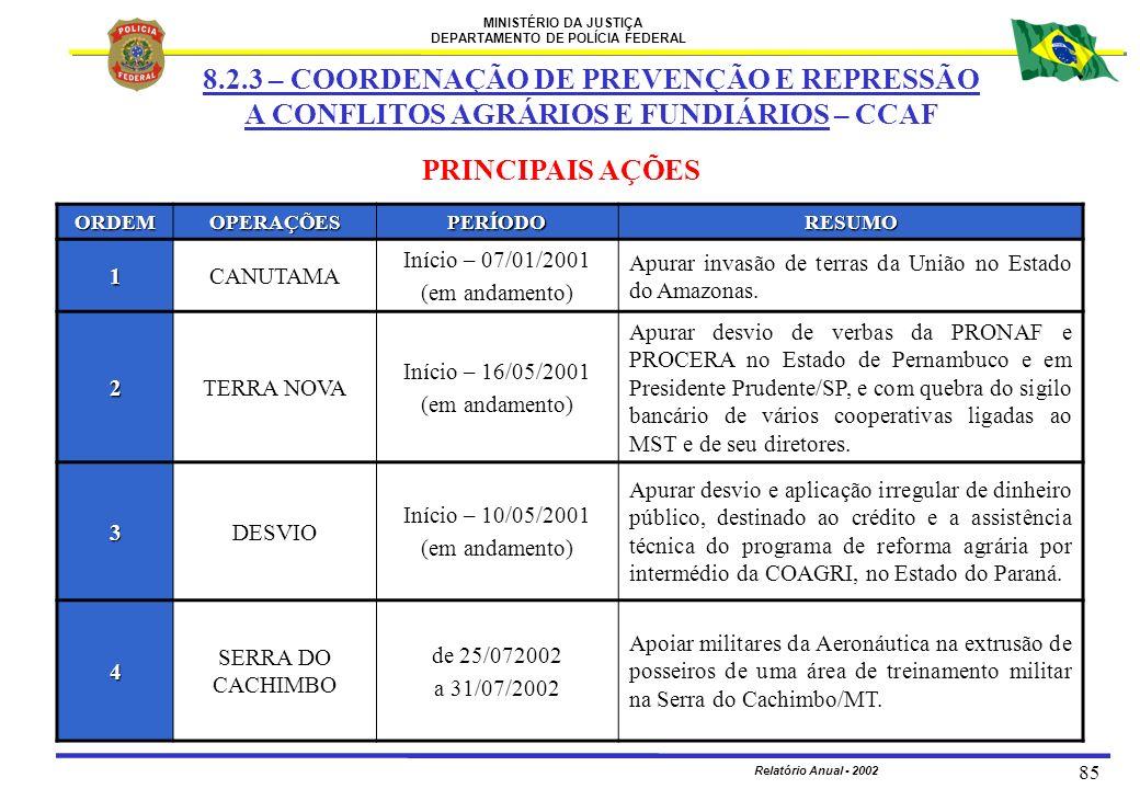 MINISTÉRIO DA JUSTIÇA DEPARTAMENTO DE POLÍCIA FEDERAL Relatório Anual - 2002 85 ORDEMOPERAÇÕESPERÍODORESUMO 1CANUTAMA Início – 07/01/2001 (em andament