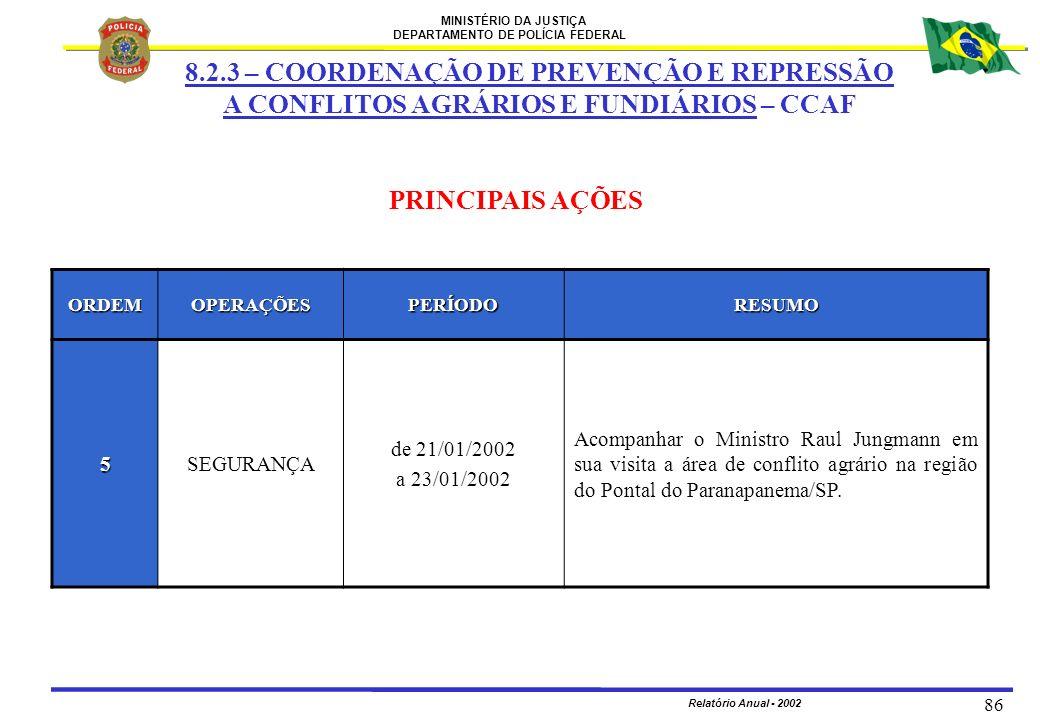 MINISTÉRIO DA JUSTIÇA DEPARTAMENTO DE POLÍCIA FEDERAL Relatório Anual - 2002 86 ORDEMOPERAÇÕESPERÍODORESUMO 5SEGURANÇA de 21/01/2002 a 23/01/2002 Acom