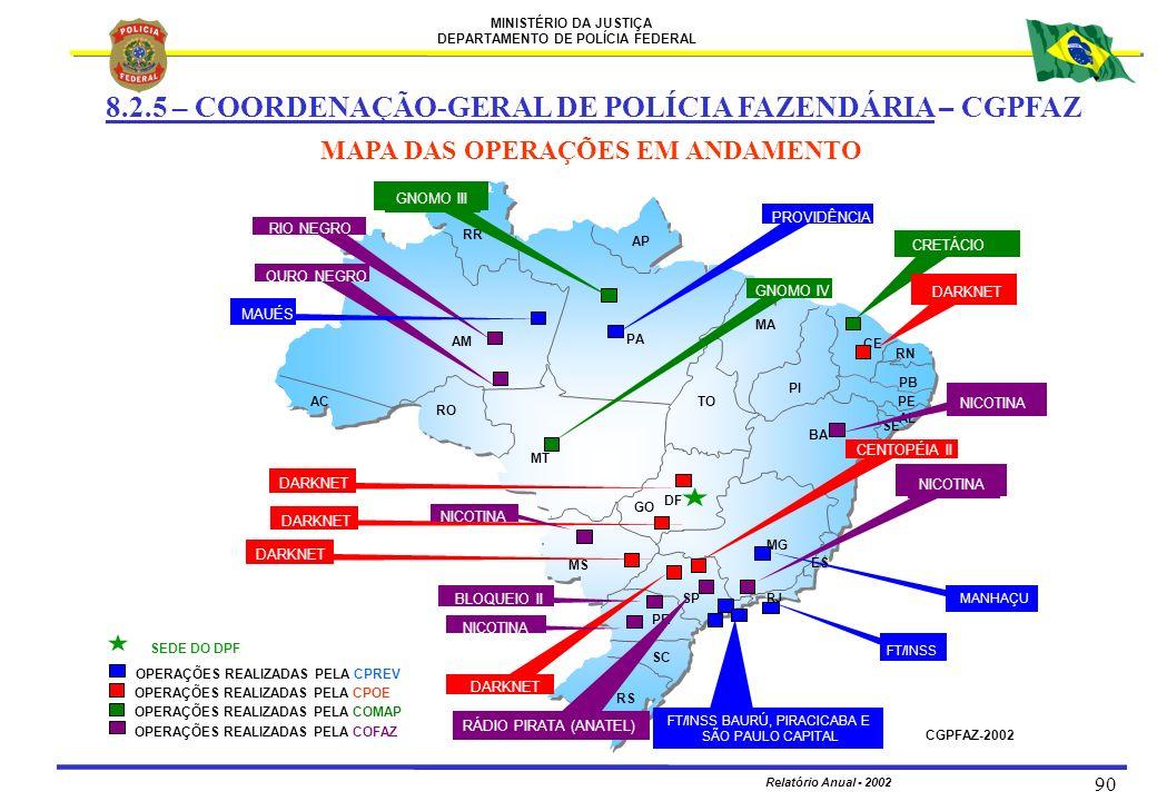 MINISTÉRIO DA JUSTIÇA DEPARTAMENTO DE POLÍCIA FEDERAL Relatório Anual - 2002 90 8.2.5 – COORDENAÇÃO-GERAL DE POLÍCIA FAZENDÁRIA – CGPFAZ MAPA DAS OPER