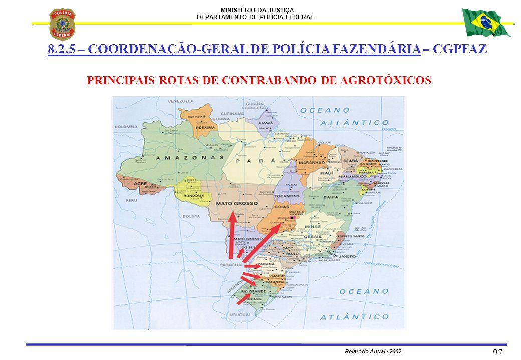 MINISTÉRIO DA JUSTIÇA DEPARTAMENTO DE POLÍCIA FEDERAL Relatório Anual - 2002 97 8.2.5 – COORDENAÇÃO-GERAL DE POLÍCIA FAZENDÁRIA – CGPFAZ PRINCIPAIS RO