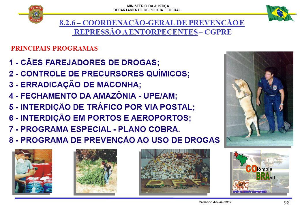 MINISTÉRIO DA JUSTIÇA DEPARTAMENTO DE POLÍCIA FEDERAL Relatório Anual - 2002 98 PRINCIPAIS PROGRAMAS 1 - CÃES FAREJADORES DE DROGAS; 2 - CONTROLE DE P