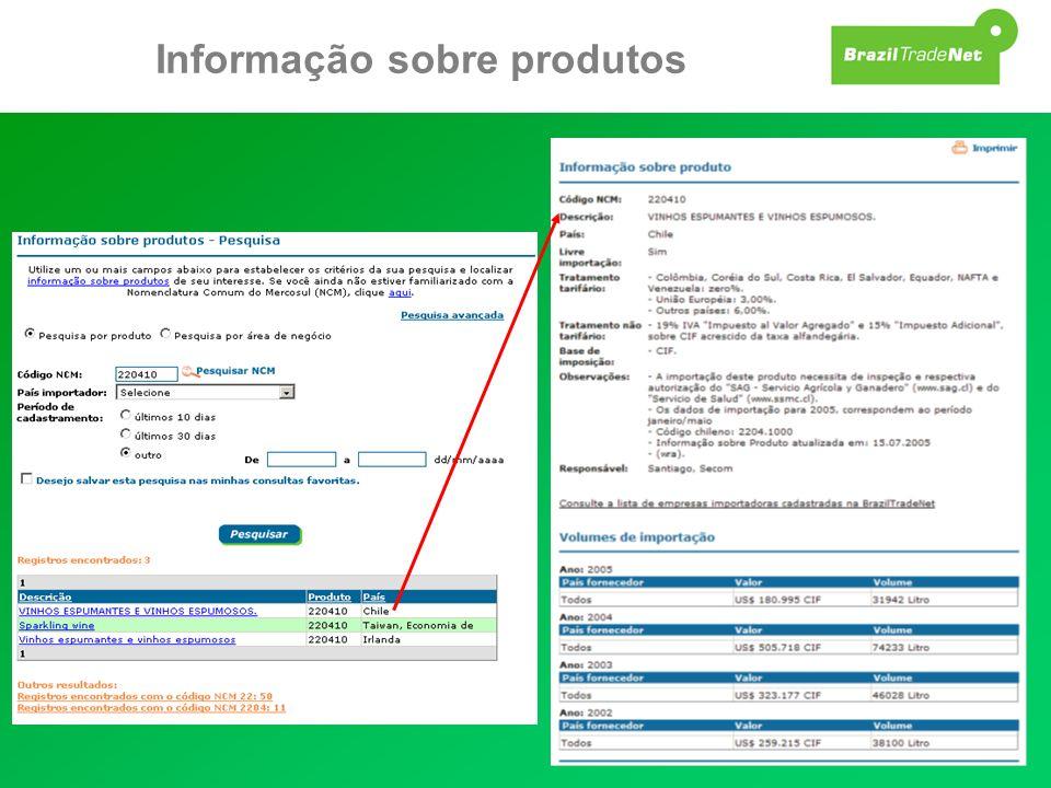 Informação sobre produtos