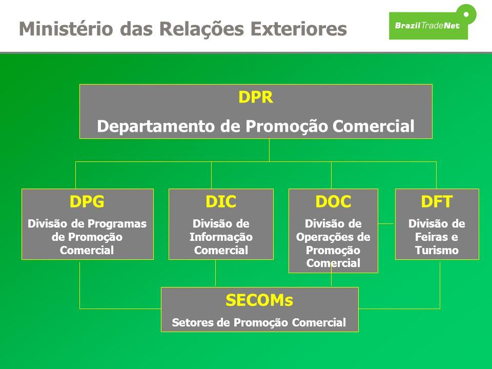 DPR Departamento de Promoção Comercial DPG Divisão de Programas de Promoção Comercial DIC Divisão de Informação Comercial DFT Divisão de Feiras e Turi