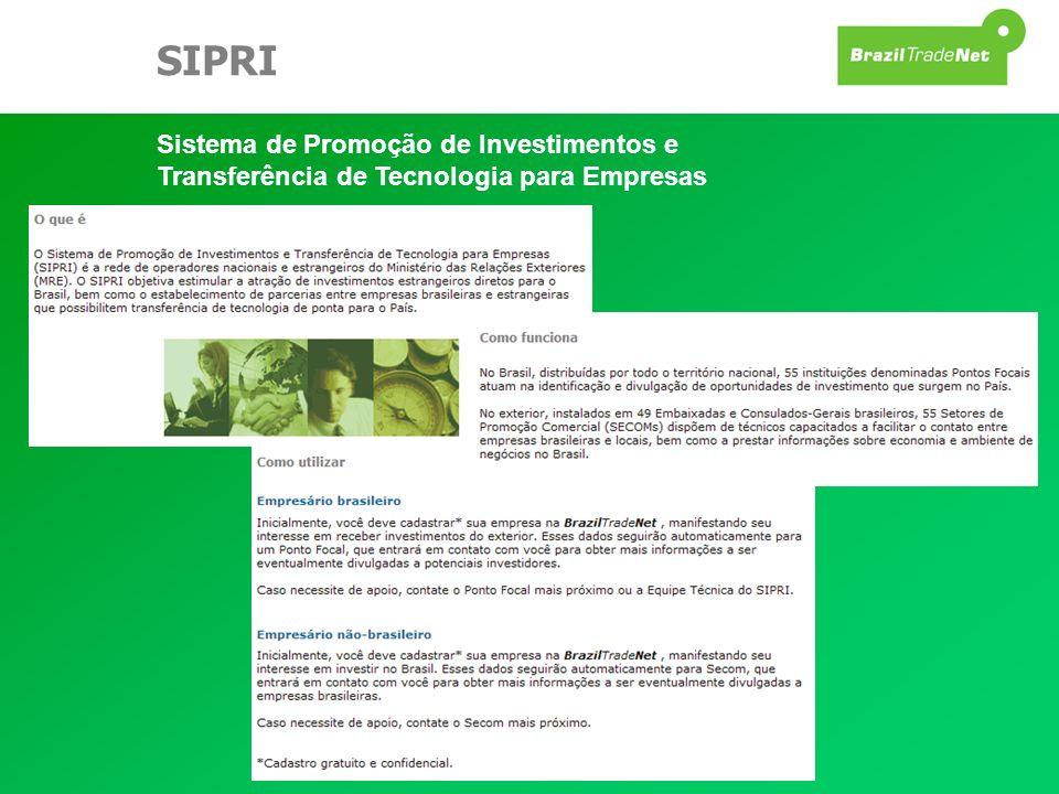 SIPRI Sistema de Promoção de Investimentos e Transferência de Tecnologia para Empresas