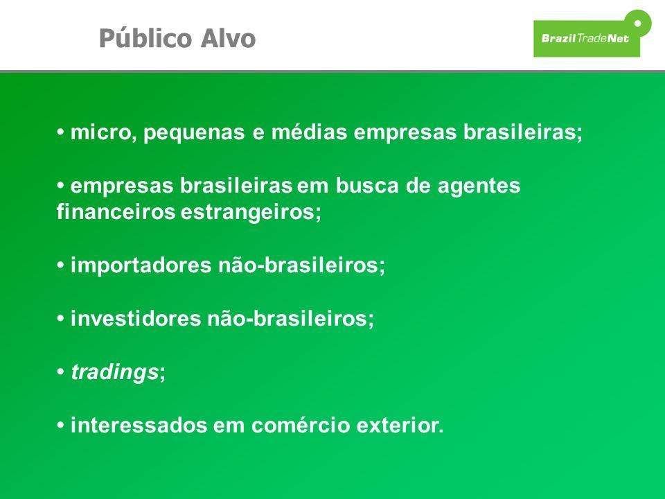 Público Alvo micro, pequenas e médias empresas brasileiras; empresas brasileiras em busca de agentes financeiros estrangeiros; importadores não-brasil