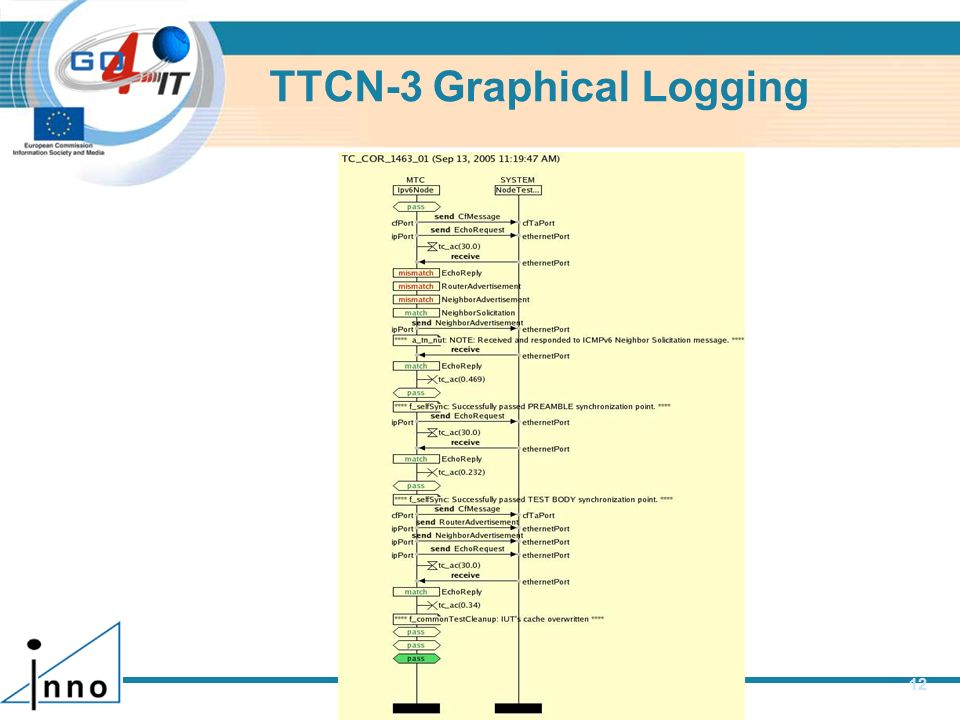 GO4IT review 30 March 2007 12 TTCN-3 Graphical Logging