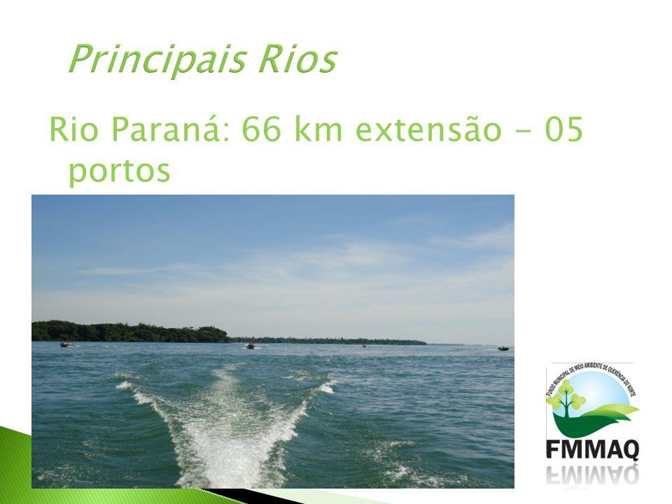 Rio Paraná: 66 km extensão - 05 portos
