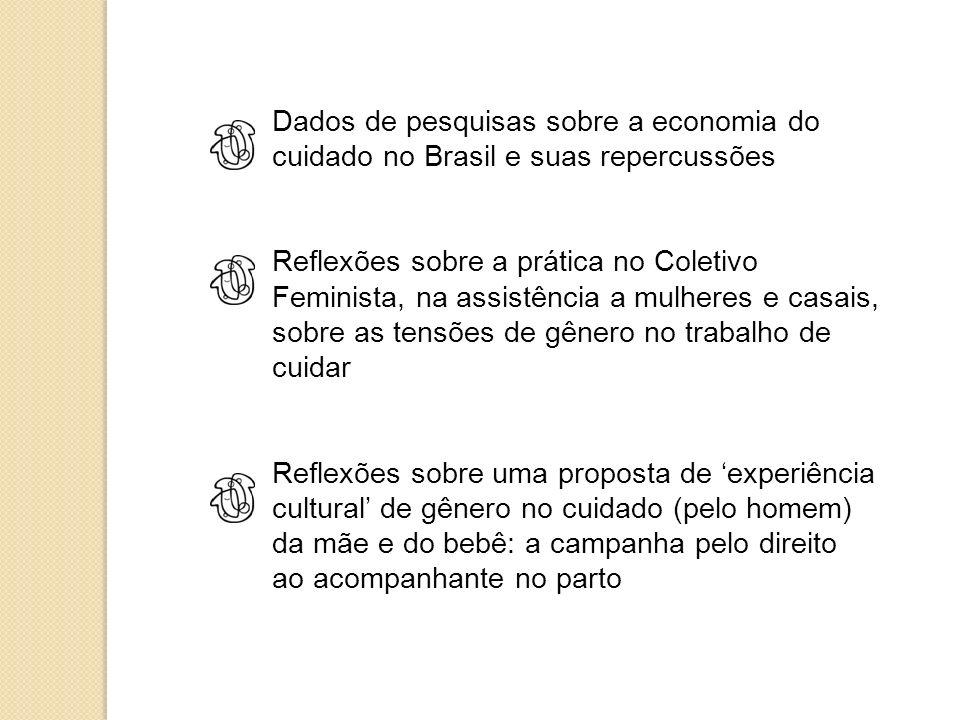 Dados de pesquisas sobre a economia do cuidado no Brasil e suas repercussões Reflexões sobre a prática no Coletivo Feminista, na assistência a mulhere