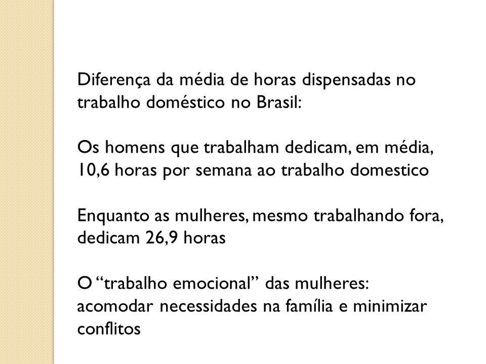 Diferença da média de horas dispensadas no trabalho doméstico no Brasil: Os homens que trabalham dedicam, em média, 10,6 horas por semana ao trabalho