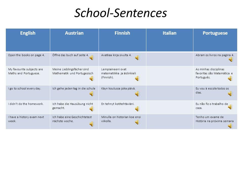 School - Words English AustrianFinnishItalianPortuguese ClassroomKlasseLuokkahuoneSala de aula TeacherLehrerOpettajaProfessor StudentSchülerOppilasEst