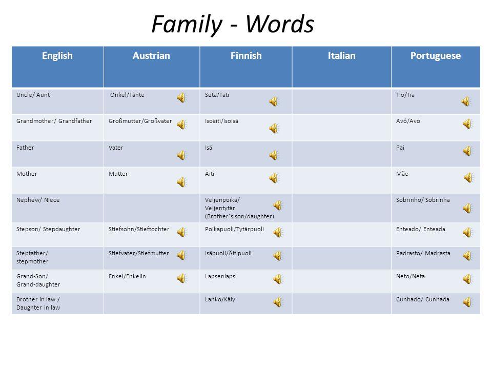 Basic Words EnglishAustrianFinnishItalianPortuguese Do you speak EnglishSprichst du ____?Puhutko sinä suomea?Parli____________?Fala português? Is ther