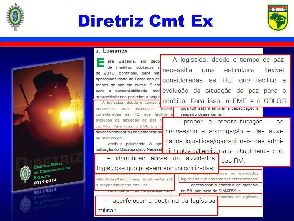 12.ASSEGURAR EFETIVO APOIO LOGÍSTICO AO EB.