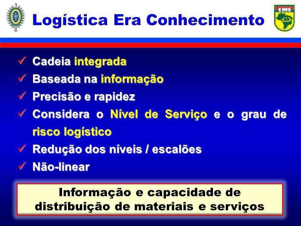 Cadeia integrada Cadeia integrada Baseada na informação Baseada na informação Precisão e rapidez Precisão e rapidez Considera o Nível de Serviço e o g