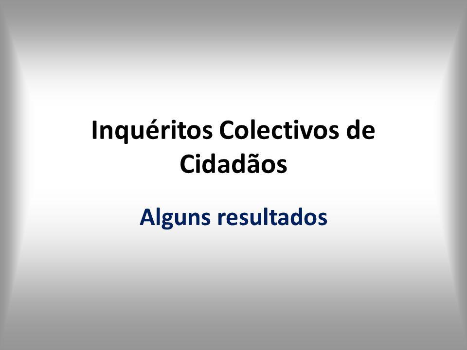 Inquéritos Colectivos de Cidadãos Alguns resultados