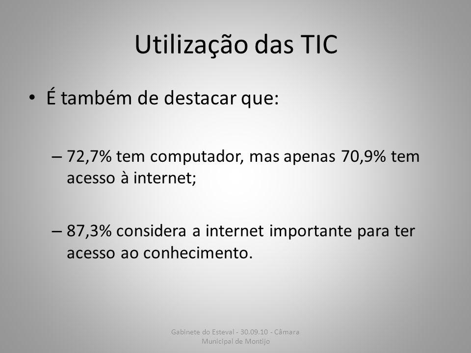 Utilização das TIC É também de destacar que: – 72,7% tem computador, mas apenas 70,9% tem acesso à internet; – 87,3% considera a internet importante p