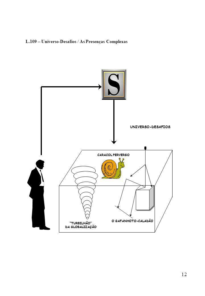 12 L.109 – Universo-Desafios / As Presenças Complexas O GAFANHOTO-CALADÃO TURBILHÃO DA GLOBALIZAÇÃO CARACOL PERVERSO UNIVERSO-DESAFIOS