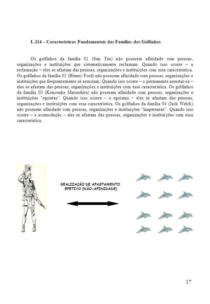 17 L.114 – Características Fundamentais das Famílias dos Golfinhos Os golfinhos da família 01 (Sun Tzu) não possuem afinidade com pessoas, organizaçõe