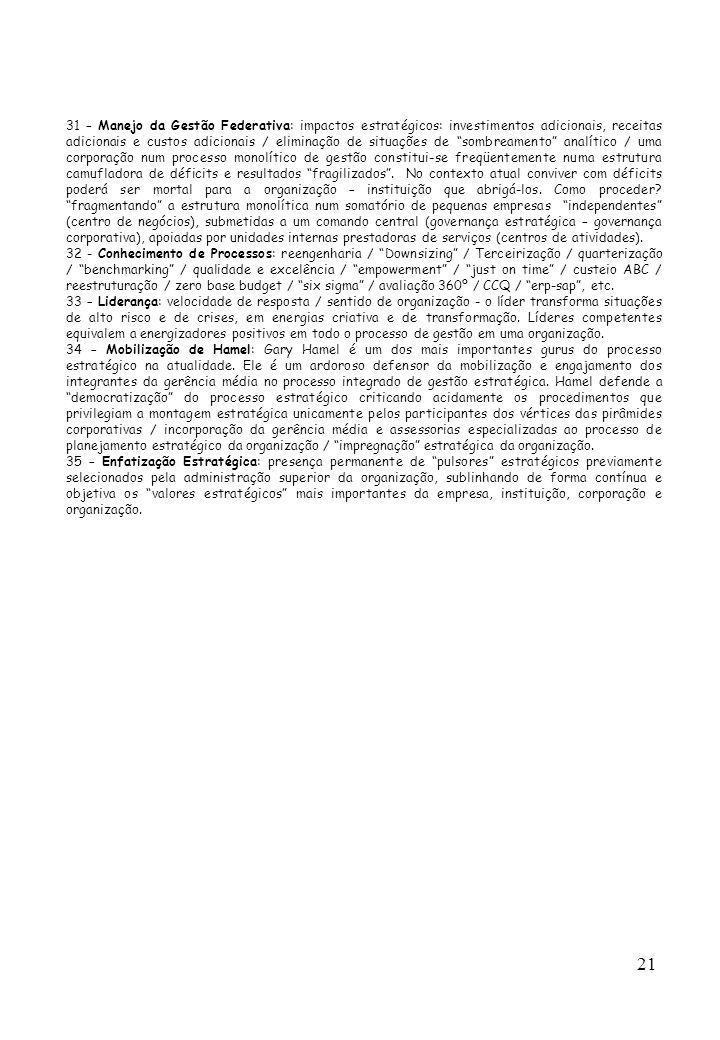 21 31 – Manejo da Gestão Federativa: impactos estratégicos: investimentos adicionais, receitas adicionais e custos adicionais / eliminação de situaçõe