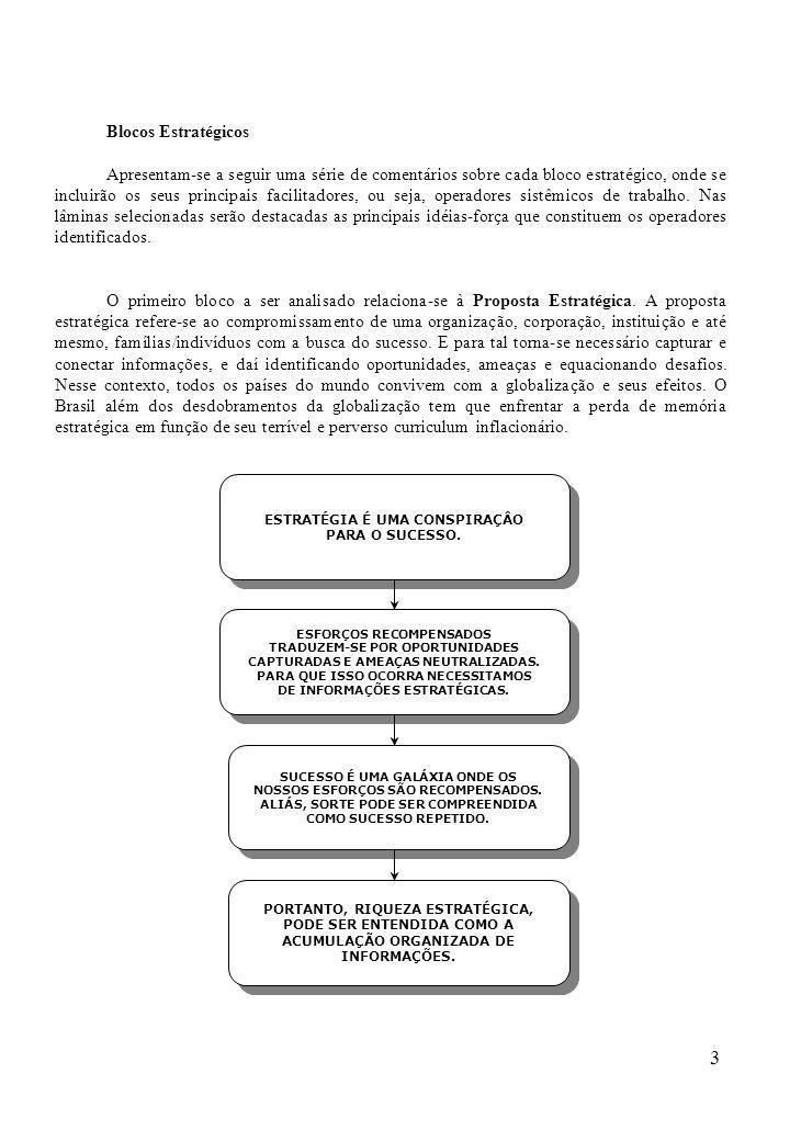 34 L.122 – Sistema de Planejamento Estratégico / Blindagem Tática / Ícone Robocop 1 2 356 11 10 9 78 4 12 13 14 15 Programa permanente de atualização com os pensamentos dos grandes gurus do panorama internacional estratégico; Mapeamento concorrencial e competitivo/diagramas de Porter; Programa para construção de lideranças estratégicas; Estruturas simuladoras de crises no âmbito da corporação; Construção do concorrente(s) virtual(ais); Construção do sistema ombudsman/canais abertos a críticas e observações dos clientes; Construção do programa insultor/auditores internos de procedimentos com livre trânsito na organização; Ações de coopetição/eventuais protocolos de cooperação entre competidores; Montagem do acervo estratégico próprio/acertos e erros do Grupo/Corporação ao longo da sua história; Montagem do acervo estratégico de terceiros/cases de interesse de outras organizações nacionais e internacionais; Interação sociedade/marca; Ações especiais de marketing; Ações especiais de e-business; Ações especiais para blindagem do fluxo de caixa/seguros de lucros cessantes, hedges financeiros e outras atividades assemelháveis; Orçamentos estratégicos e outros operadores táticos / Balance Score Card, etc; Observação importante: a publicação Estratégia de Empresas da série FGV Management, já citada na bibliografia, apresenta um elenco de subsídios nessa parte específica do processo estratégico tais como: a matriz Swot, a matriz de Ansoff, a matriz BCG, a matriz Makinsey-GE e o Balanced Scorecard – todos eles instrumentos com especial destaque nas ações atuais de planejamento estratégico.