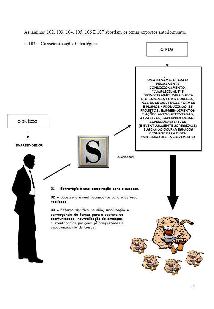 5 L.103 – Inflação, Globalização e o Desafio Estratégico O TURBILHÃO DA GLOBALIZAÇÃO: O TORNADO PROVOCADOR E AMEAÇADOR REQUER COMPETÊNCIA ESTRATÉGICA EM ALTAS VELOCIDADES DE RESPOSTA PRODUZ LENTIDÃO ESTRATÉGICA O CARACOL-PERVERSO (ANIMAL INFLACIONÁRIO) Dois fatores críticos complicaram e vem complicando o processo de gestão estratégica em inúmeras sociedades organizadas.