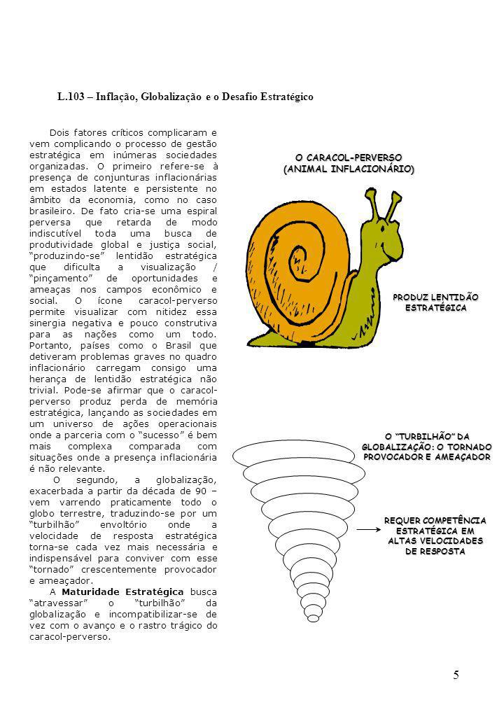 6 L.104 – Os Agentes Provocadores do Turbilhão da Globalização / Turbilhores - MUNDIALIZAÇÃO / TRANSBORDAMENTO ECONÔMICO E FINANCEIRO MUNDIAIS; - BLOCOS-NAÇÃO; - POPULAÇÃO; - AGRO-PRODUÇÃO; - SATURAÇÃO DE BENS DURÁVEIS DE CONSUMO; - PADRONIZAÇÃO; - INFORMATIZAÇÃO / REVOLUÇÃO DIGITAL; - REVOLUÇÃO NA INVESTIGAÇÃO (CIENTÍFICA E TECNOLÓGICA); - DEMOCRATIZAÇÃO DA INFORMAÇÃO; - REPUTAÇÃO; - CONTINUAÇÃO DA EDUCAÇÃO; - NÃO À INFLAÇÃO; - COMPETIÇÃO; - ESFORÇO PARA COMERCIALIZAÇÃO INTERNACIONAL / (EXPORTAÇÃO); - AGREGAÇÃO DE VALOR - VALORAÇÃO/INOVAÇÃO/DIFERENCIAÇÃO/MINIATURIZAÇÃO; - PRIVATIZAÇÃO E DESREGULAMENTAÇÃO; - GESTÃO DE AGREGAÇÃO CORPORATIVA (INCORPORAÇÃO, FUSÃO, CISÃO, ETC); - PARCEIRIZAÇÃO; - MOBILIZAÇÃO COMUNITÁRIA E INSTITUCIONAL (ONGs)/ TRANSPARENCIAÇÃO; - ECO-PROTEÇÃO; - ESPECIALIZAÇÃO/HOLÍSTICA; - MUNDIALIZAÇÃO / TRANSBORDAMENTO ECONÔMICO E FINANCEIRO MUNDIAIS; - BLOCOS-NAÇÃO; - POPULAÇÃO; - AGRO-PRODUÇÃO; - SATURAÇÃO DE BENS DURÁVEIS DE CONSUMO; - PADRONIZAÇÃO; - INFORMATIZAÇÃO / REVOLUÇÃO DIGITAL; - REVOLUÇÃO NA INVESTIGAÇÃO (CIENTÍFICA E TECNOLÓGICA); - DEMOCRATIZAÇÃO DA INFORMAÇÃO; - REPUTAÇÃO; - CONTINUAÇÃO DA EDUCAÇÃO; - NÃO À INFLAÇÃO; - COMPETIÇÃO; - ESFORÇO PARA COMERCIALIZAÇÃO INTERNACIONAL / (EXPORTAÇÃO); - AGREGAÇÃO DE VALOR - VALORAÇÃO/INOVAÇÃO/DIFERENCIAÇÃO/MINIATURIZAÇÃO; - PRIVATIZAÇÃO E DESREGULAMENTAÇÃO; - GESTÃO DE AGREGAÇÃO CORPORATIVA (INCORPORAÇÃO, FUSÃO, CISÃO, ETC); - PARCEIRIZAÇÃO; - MOBILIZAÇÃO COMUNITÁRIA E INSTITUCIONAL (ONGs)/ TRANSPARENCIAÇÃO; - ECO-PROTEÇÃO; - ESPECIALIZAÇÃO/HOLÍSTICA; MUDANCIAÇÃO/SEQUENCIAÇÃO DE MUDANÇAS EM ALTAS VELOCIDADES DE TRANSFORMAÇÃO MUDANCIAÇÃO/SEQUENCIAÇÃO DE MUDANÇAS EM ALTAS VELOCIDADES DE TRANSFORMAÇÃO ACOMPANHAMENTO PERMANENTE DE MEGA-TENDÊNCIAS / VETORES CRÍTICOS DO PROCESSO DE GLOBALIZAÇÃO PÓS-1989 PAINEL DE PERPLEXIDADES / IMPREVISTOS / SURPRESAS / ETC .