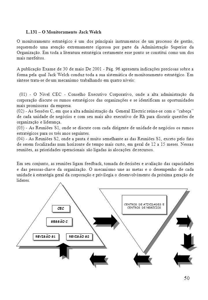 50 L.131 – O Monitoramento Jack Welch O monitoramento estratégico é um dos principais instrumentos de um processo de gestão, requerendo uma atenção ex