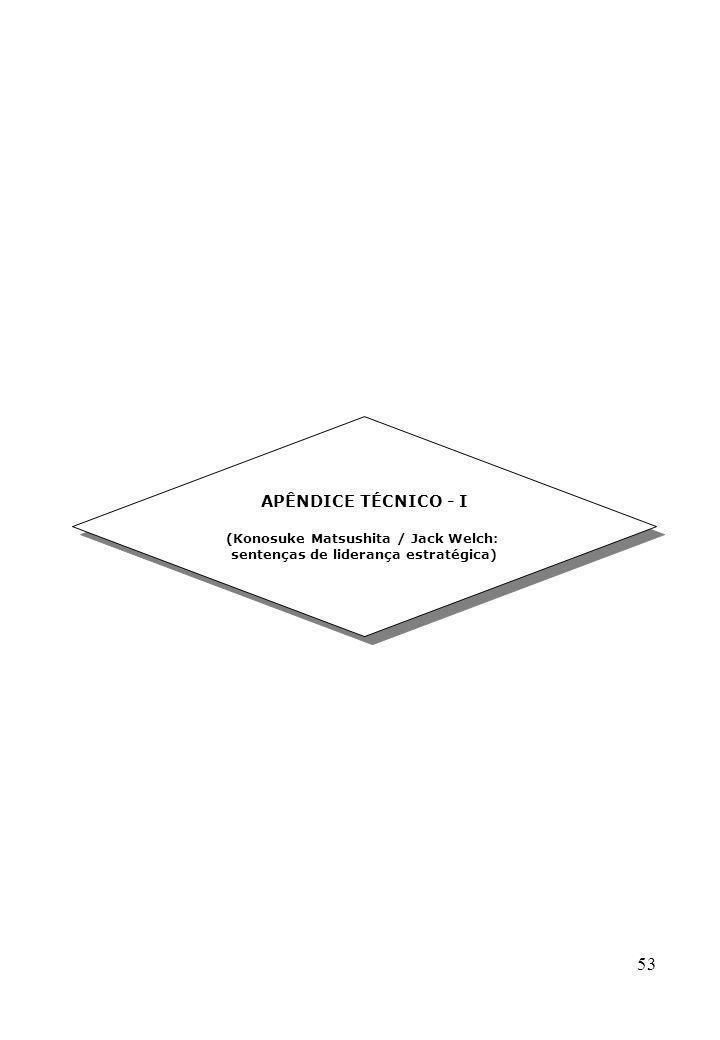 53 APÊNDICE TÉCNICO - I (Konosuke Matsushita / Jack Welch: sentenças de liderança estratégica) APÊNDICE TÉCNICO - I (Konosuke Matsushita / Jack Welch: