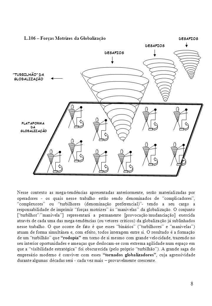 19 11 – Visão: fotografia da ambição / proposta de mobilização-motivação no âmbito dos contextos corporativo e da família corporativa (a jusante e a montante).