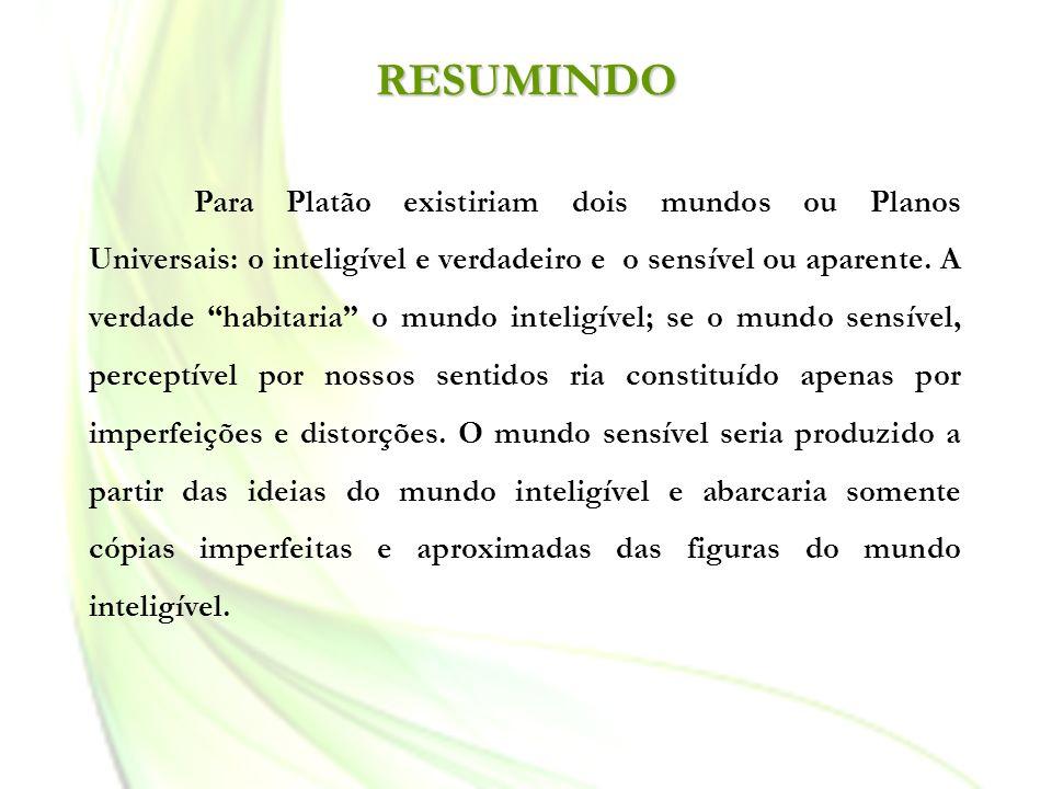 Para Platão existiriam dois mundos ou Planos Universais: o inteligível e verdadeiro e o sensível ou aparente. A verdade habitaria o mundo inteligível;