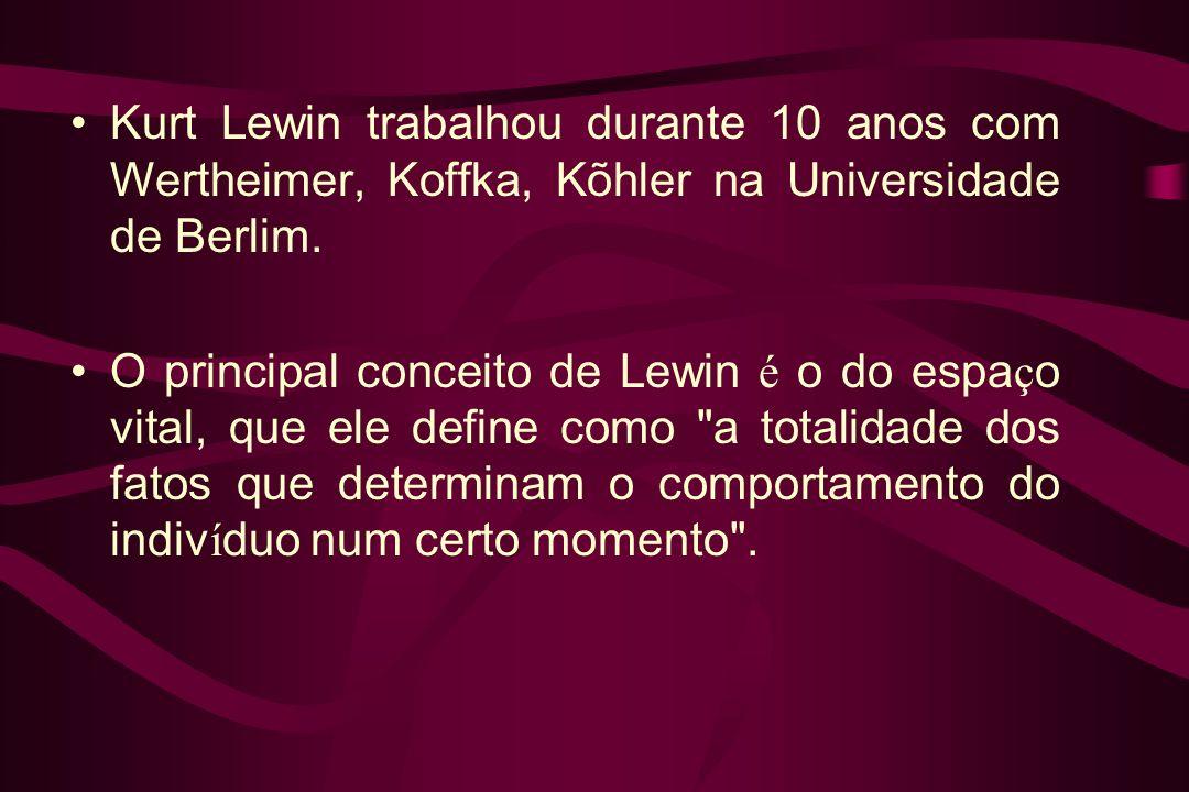 Kurt Lewin trabalhou durante 10 anos com Wertheimer, Koffka, Kõhler na Universidade de Berlim. O principal conceito de Lewin é o do espa ç o vital, qu