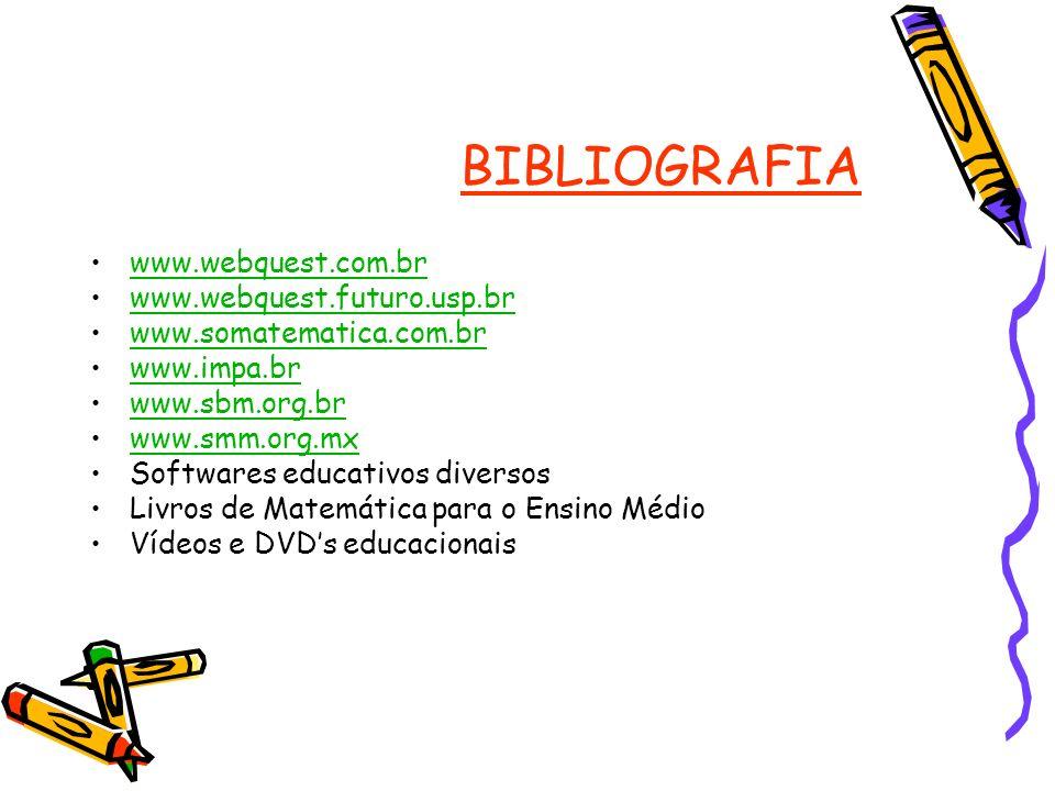 BIBLIOGRAFIA www.webquest.com.br www.webquest.futuro.usp.br www.somatematica.com.br www.impa.br www.sbm.org.br www.smm.org.mx Softwares educativos div