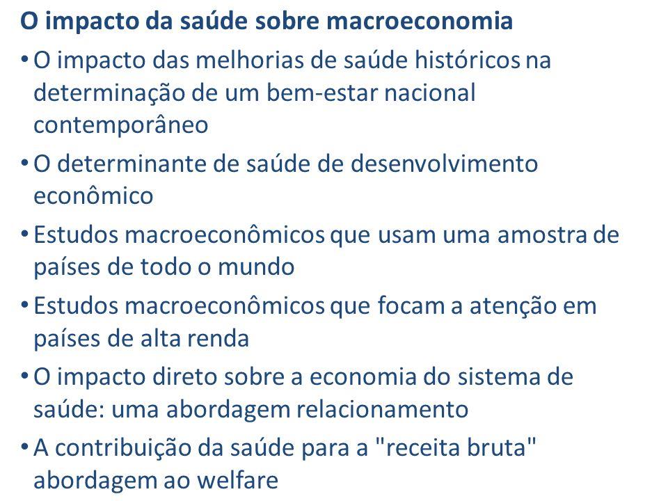 O impacto da saúde sobre macroeconomia O impacto das melhorias de saúde históricos na determinação de um bem-estar nacional contemporâneo O determinan