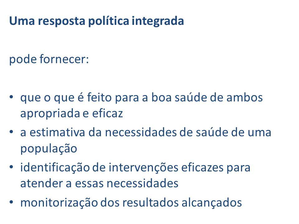 Uma resposta política integrada pode fornecer: que o que é feito para a boa saúde de ambos apropriada e eficaz a estimativa da necessidades de saúde d