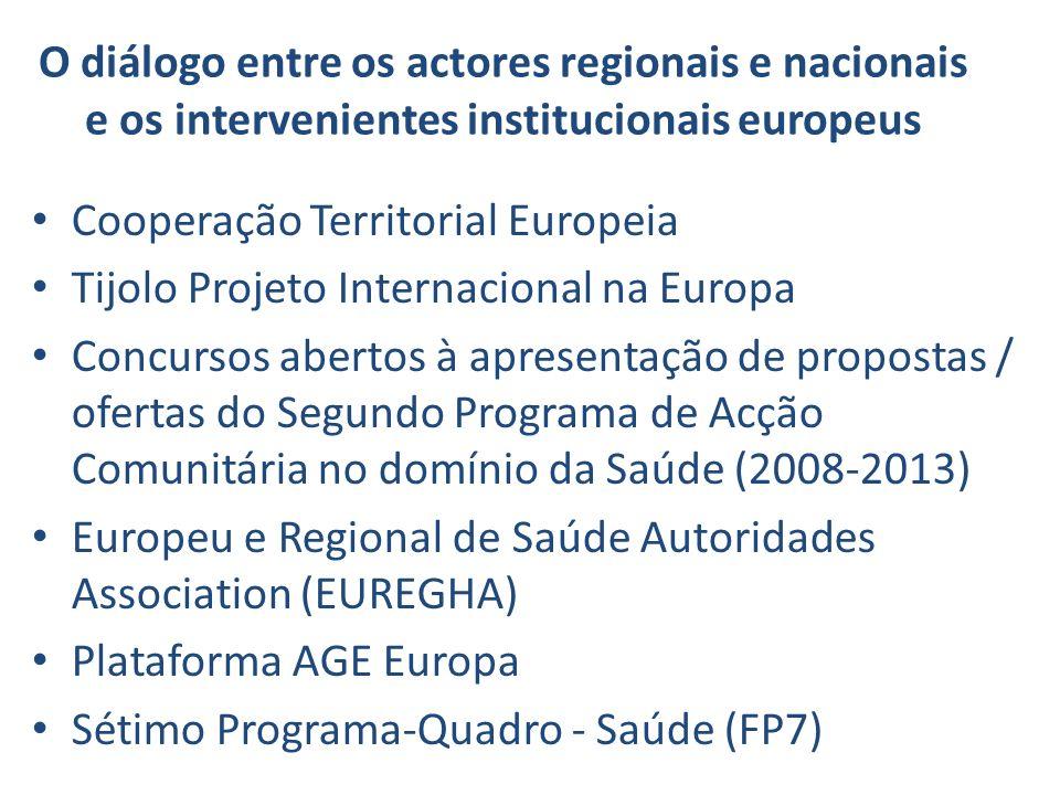 O diálogo entre os actores regionais e nacionais e os intervenientes institucionais europeus Cooperação Territorial Europeia Tijolo Projeto Internacio
