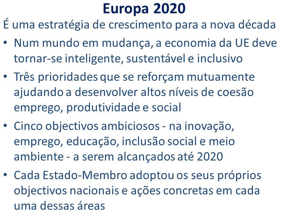 Europa 2020 É uma estratégia de crescimento para a nova década Num mundo em mudança, a economia da UE deve tornar-se inteligente, sustentável e inclus