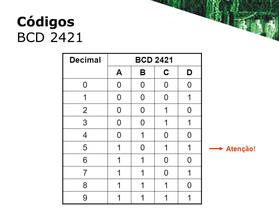 Códigos BCD 2421 DecimalBCD 2421 ABCD 00000 10001 20010 30011 40100 51011 61100 71101 81110 91111 Atenção!
