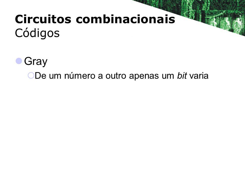 Circuitos combinacionais Códigos Gray De um número a outro apenas um bit varia