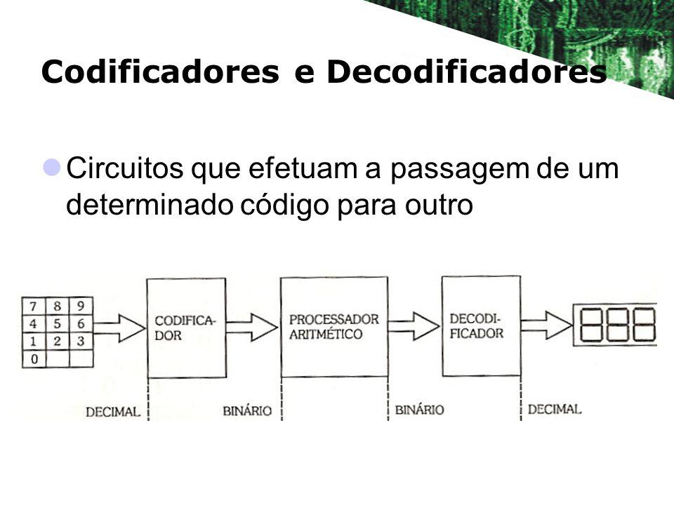 Codificadores e Decodificadores Circuitos que efetuam a passagem de um determinado código para outro