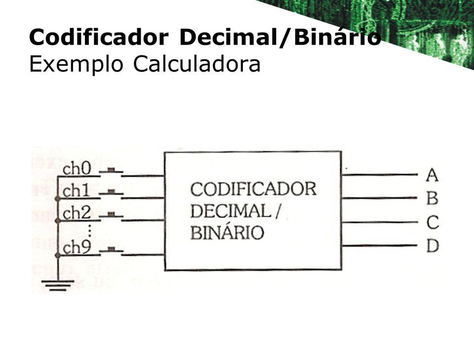Codificador Decimal/Binário Exemplo Calculadora