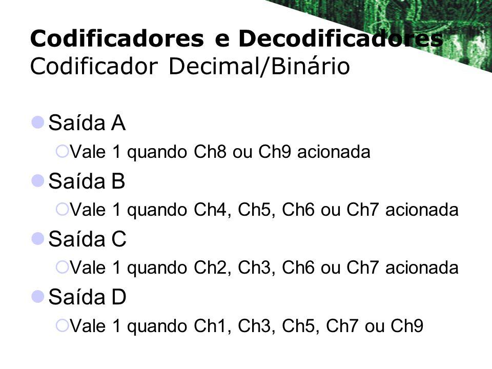 Codificadores e Decodificadores Codificador Decimal/Binário Saída A Vale 1 quando Ch8 ou Ch9 acionada Saída B Vale 1 quando Ch4, Ch5, Ch6 ou Ch7 acion