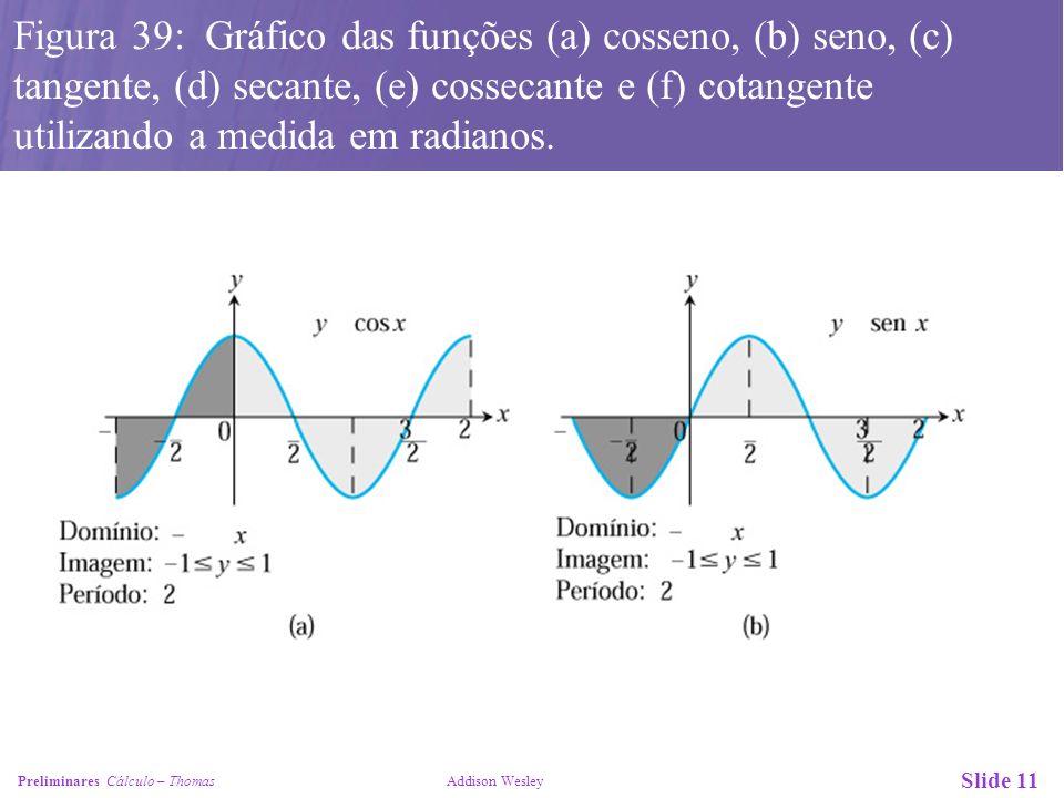 Slide 11 Preliminares Cálculo – Thomas Addison Wesley Figura 39: Gráfico das funções (a) cosseno, (b) seno, (c) tangente, (d) secante, (e) cossecante