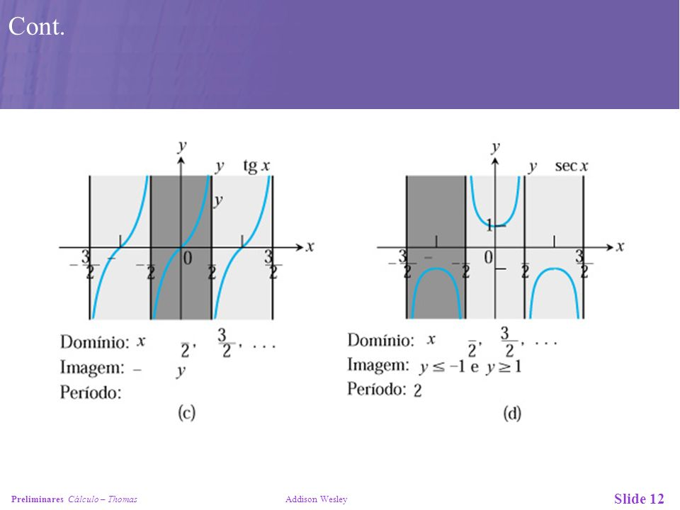 Slide 12 Preliminares Cálculo – Thomas Addison Wesley Cont.