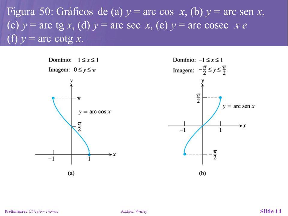 Slide 14 Preliminares Cálculo – Thomas Addison Wesley Figura 50: Gráficos de (a) y = arc cos x, (b) y = arc sen x, (c) y = arc tg x, (d) y = arc sec x