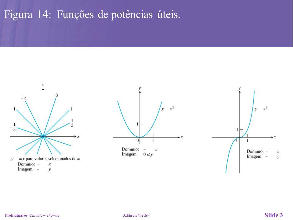 Slide 3 Preliminares Cálculo – Thomas Addison Wesley Figura 14: Funções de potências úteis.