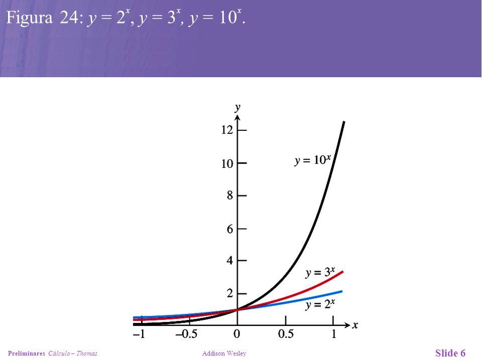 Slide 7 Preliminares Cálculo – Thomas Addison Wesley Figura 28: Gráficos de (a) crescimento exponencial, k = 1.5 > 0 e (b) decaimento exponencial, k = –1.2 < 0.
