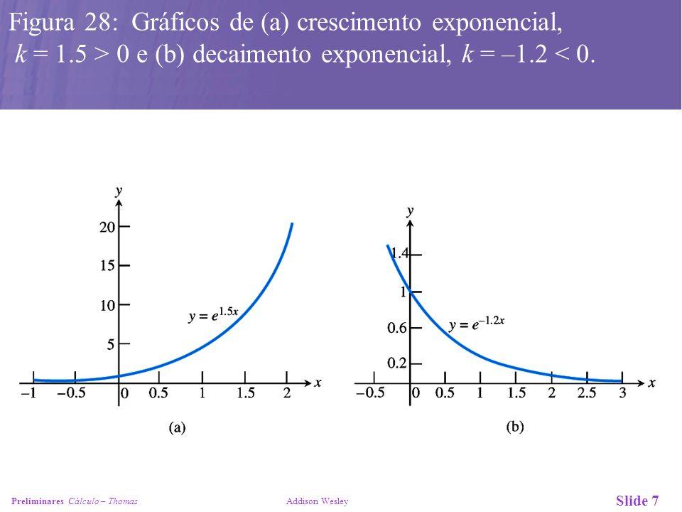 Slide 7 Preliminares Cálculo – Thomas Addison Wesley Figura 28: Gráficos de (a) crescimento exponencial, k = 1.5 > 0 e (b) decaimento exponencial, k =