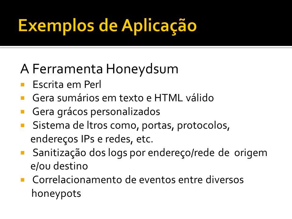 A Ferramenta Honeydsum Escrita em Perl Gera sumários em texto e HTML válido Gera grácos personalizados Sistema de ltros como, portas, protocolos, ende
