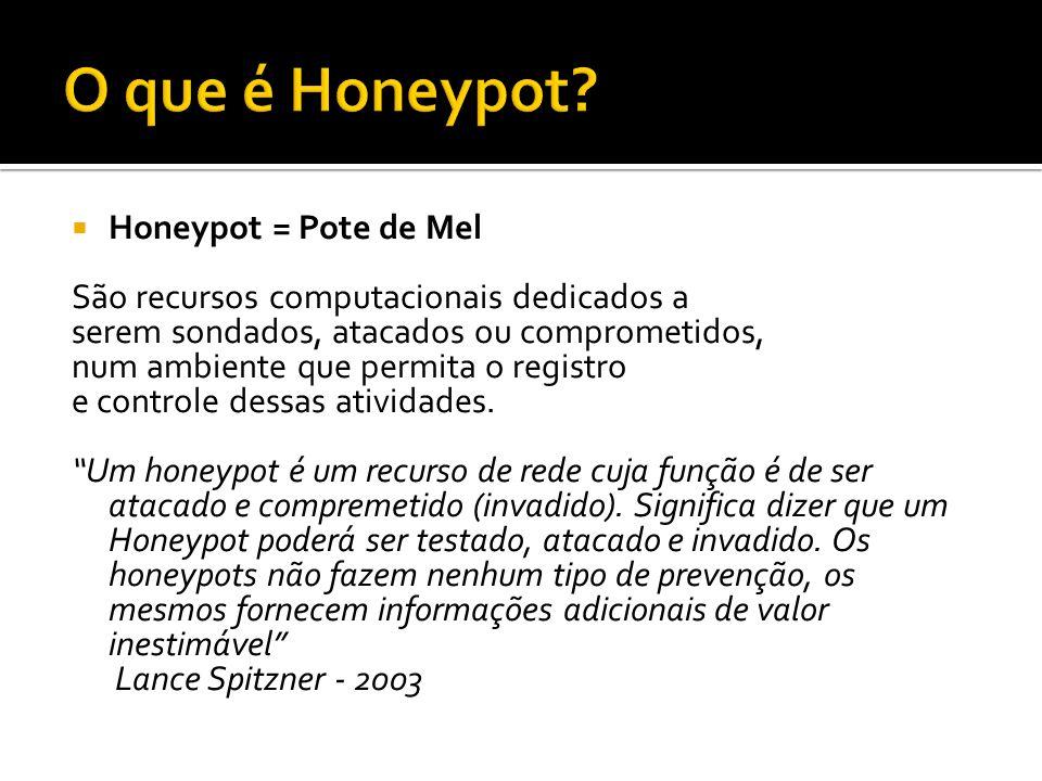Honeypot = Pote de Mel São recursos computacionais dedicados a serem sondados, atacados ou comprometidos, num ambiente que permita o registro e contro