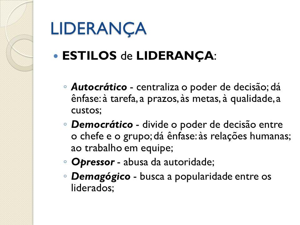 LIDERANÇA ESTILOS de LIDERANÇA: Autocrático - centraliza o poder de decisão; dá ênfase: à tarefa, a prazos, às metas, à qualidade, a custos; Democráti
